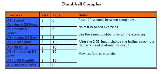 DB Complex